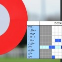 Visual Form Guides for Horse Racing – Distance Grid
